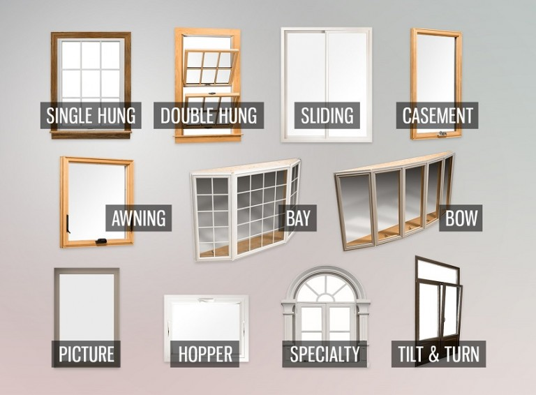 Window Types and Features